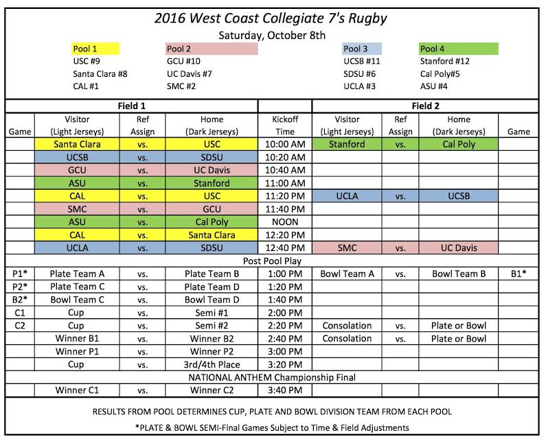Schedule and Draw for 2016 West Coast Sevens